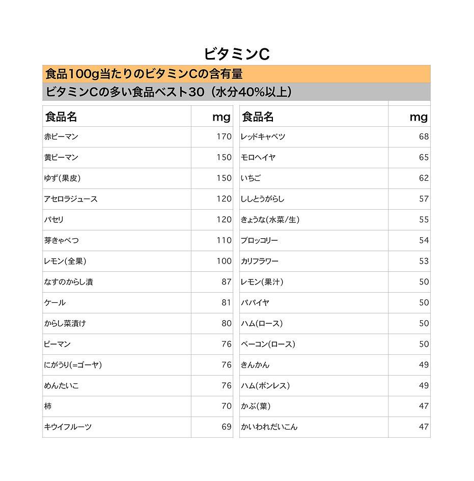 ビタミンC_page-0001.jpg