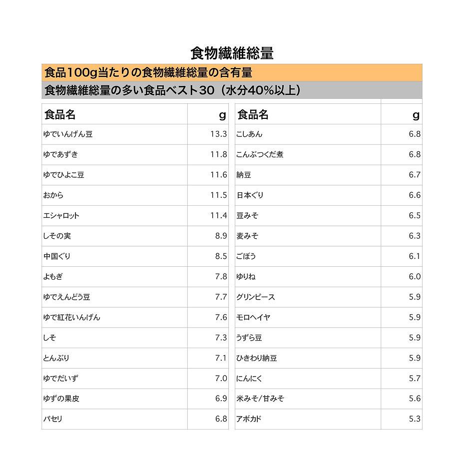 食物繊維総量_page-0001.jpg