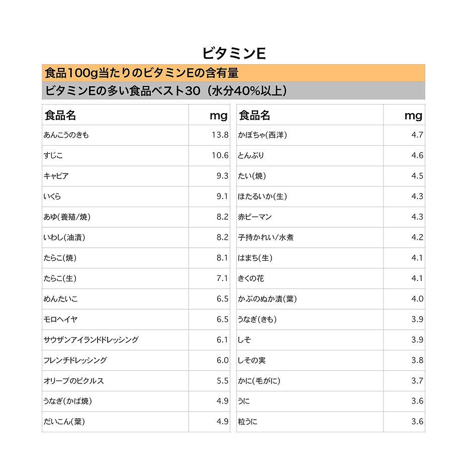 ビタミンE_page-0001.jpg