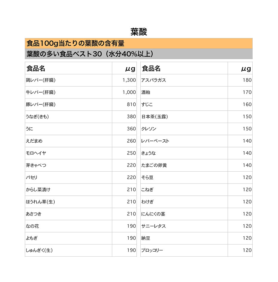 葉酸_page-0001.jpg