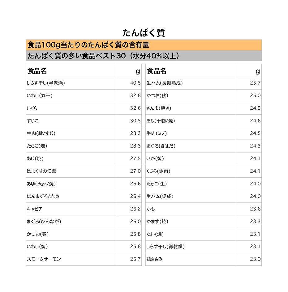 たんぱく質_page-0001.jpg