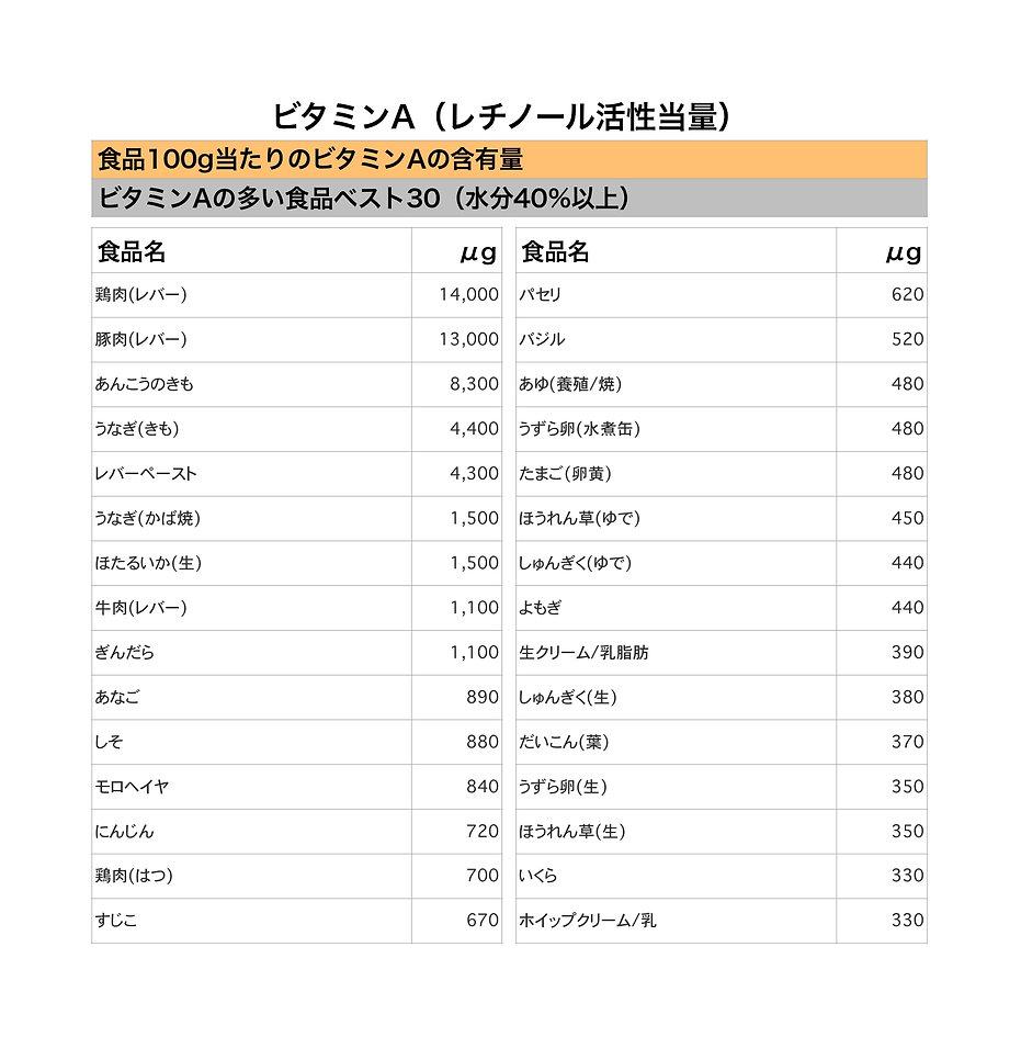 ビタミンA_page-0001.jpg