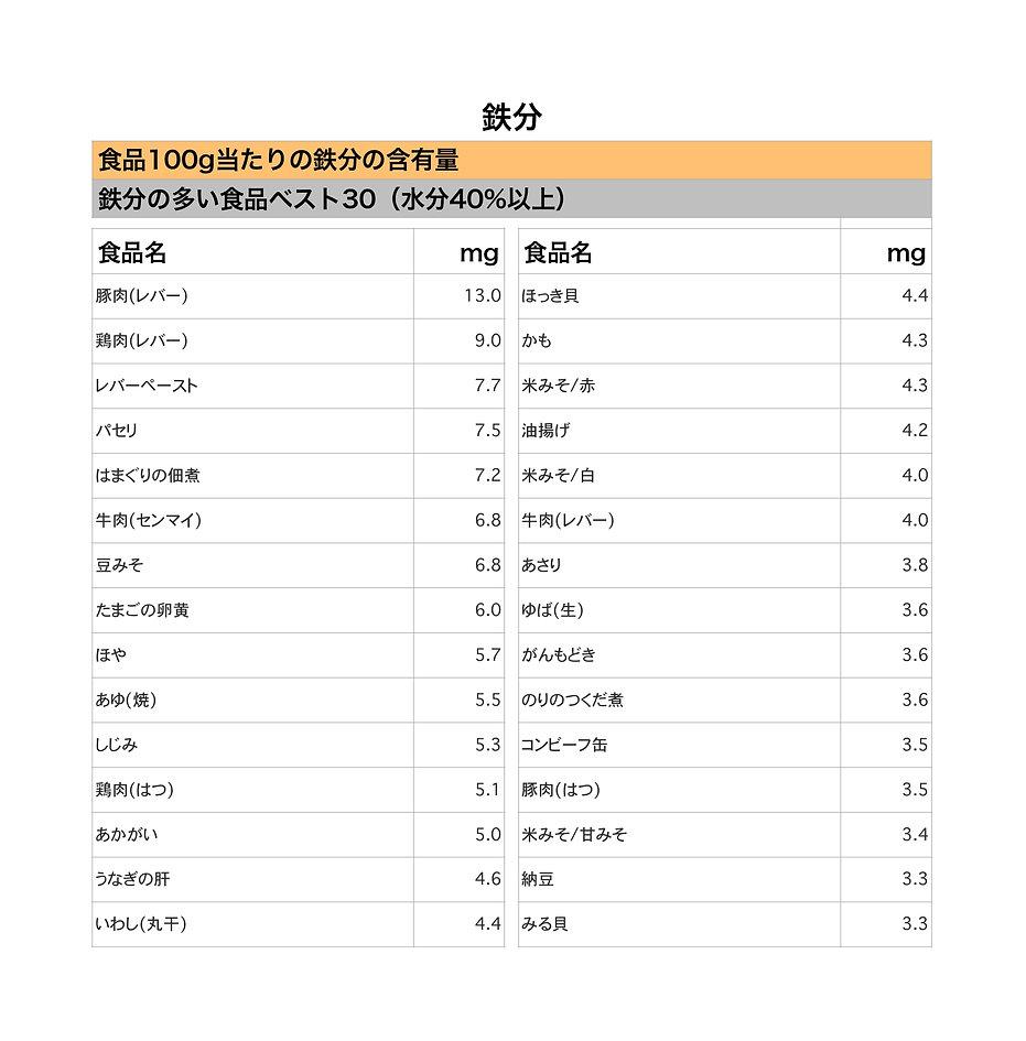 鉄分_page-0001.jpg