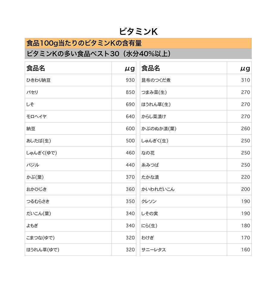 ビタミンK_page-0001.jpg