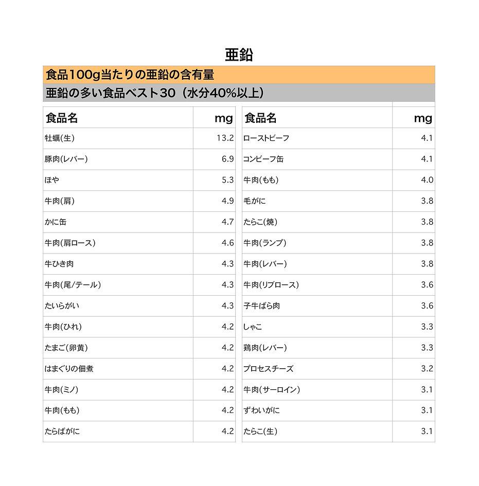亜鉛_page-0001.jpg