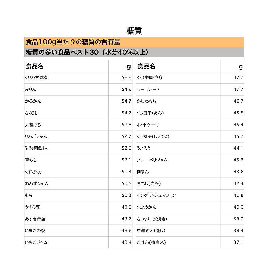 糖質_page-0001.jpg
