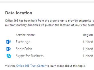 UK Storage of Office 365 data