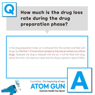How much is the drug loss rate during the drug preparation phase?