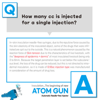 How many cc is injected for a single injection?