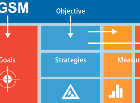 GRATIS WORKSHOP | Succesvoller worden met OGSM (Objectives, Goals, Strategies & Measures)
