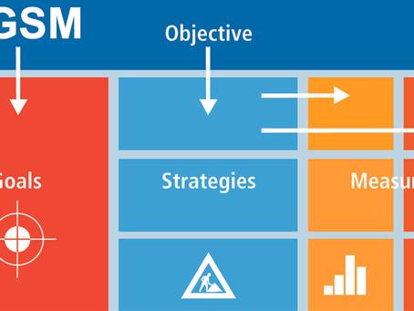 GRATIS WORKSHOP | Succesvoller worden met OGSM (Objectives, Goals, Strategies & Measures)