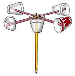 anemometer.jpg