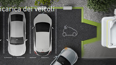 BTICINO -- Green'Up Soluzioni per la ricarica dei veicoli elettrici
