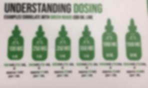 Dosing Chart.JPG