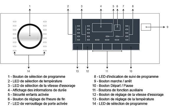 Control panel French.jpg