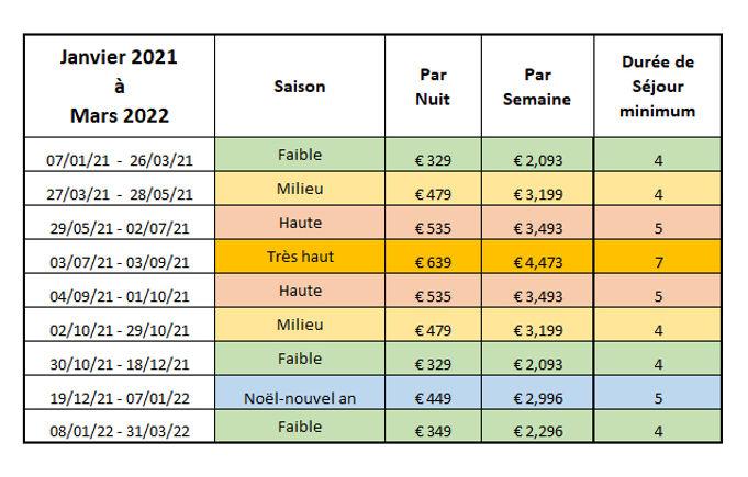 00 prices 2021 FRNCH.jpg