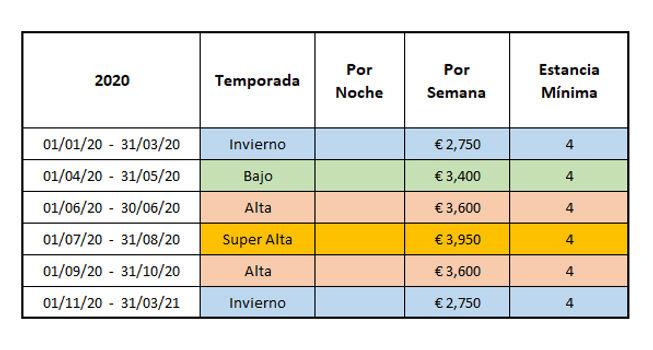 00 prices 2020 ESP.jpg