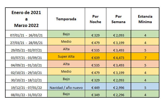 00 prices 2021 ESP.jpg