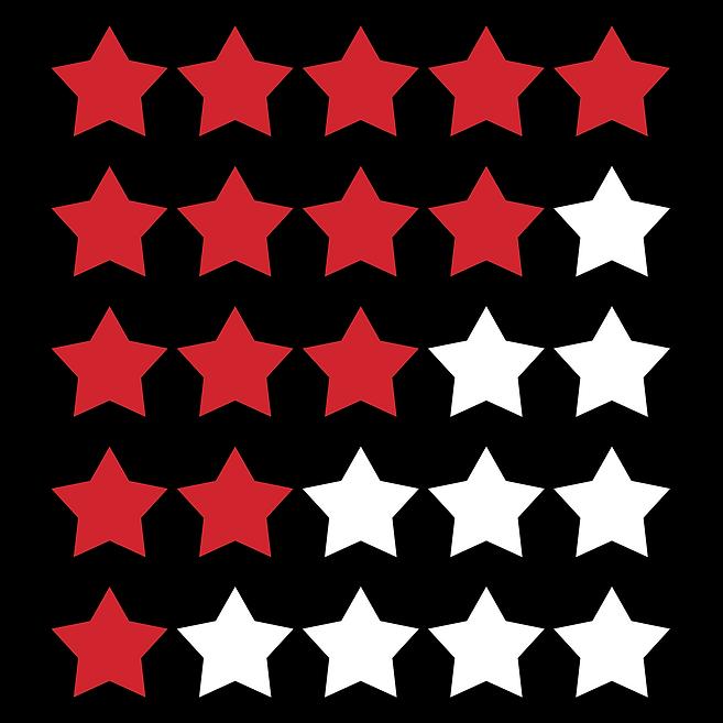 wettbet Sterne Skala.png