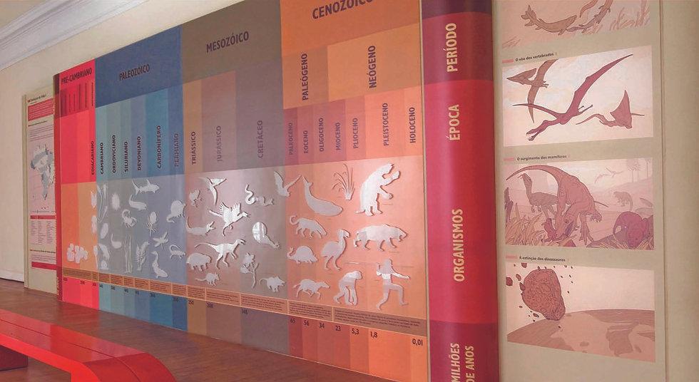 Paleontologia: Linha do Tempo detalhe