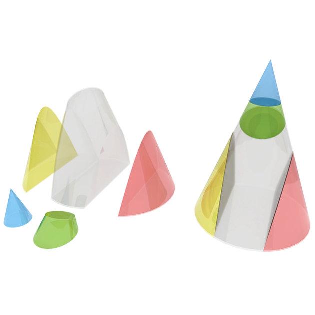 Seções de Cone