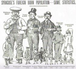 1897 Syracuse Foreignborn