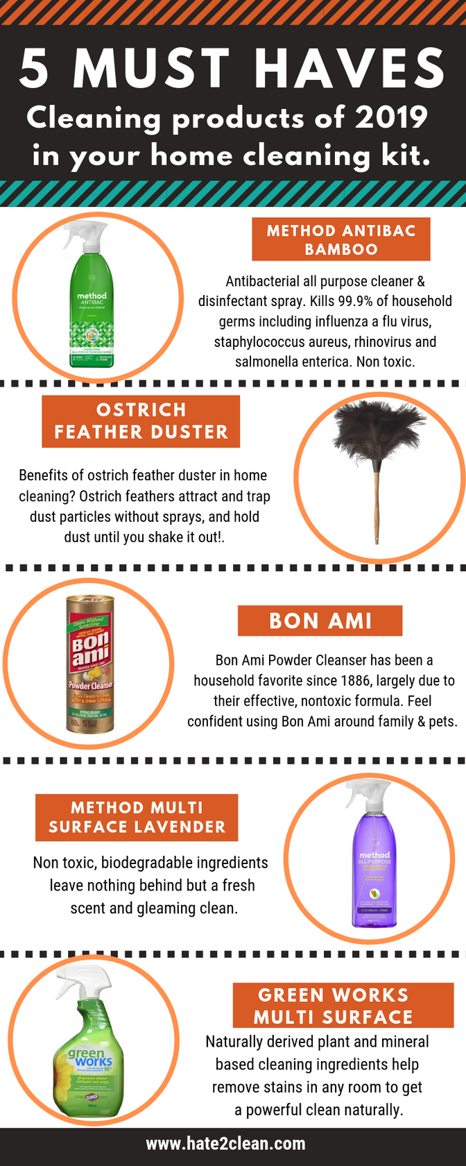 5 MUST HAVES CLEANING PRODUCTS OF 2019 IN YOUR HOME CLEANING KIT