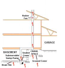 radon.png