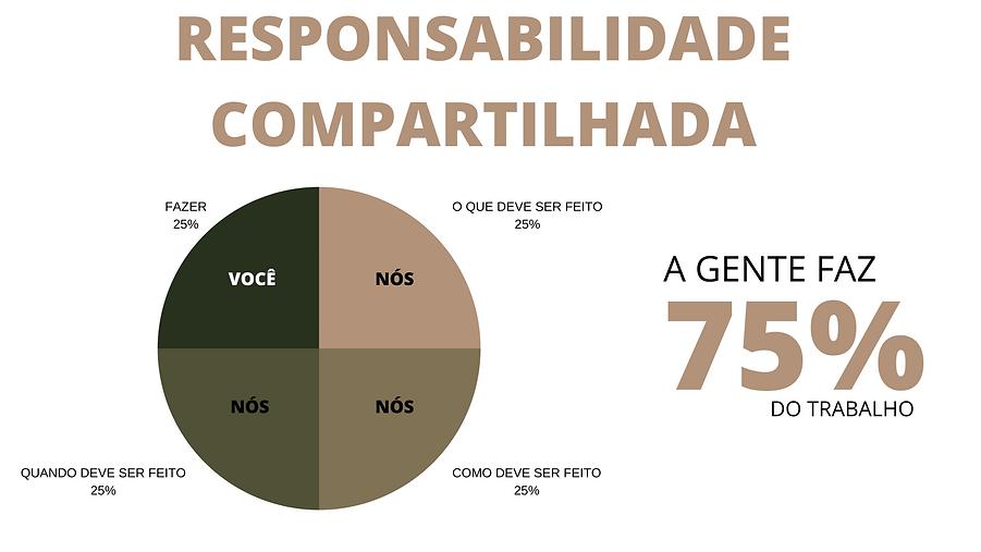 VERSÃO CARMEM WEBINÁRIO MÉTODO GO!MÃ