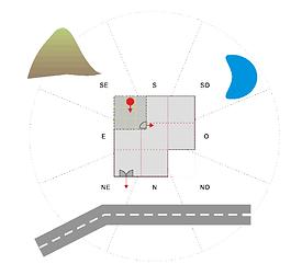 Emplacement et orientation 1.png