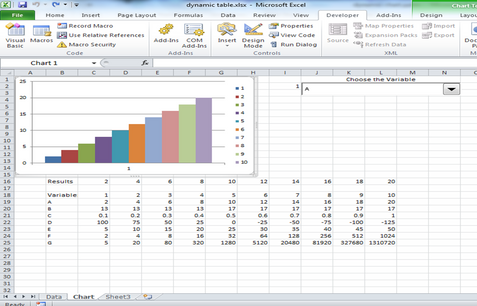 How to Create a Dynamic Excel Chart