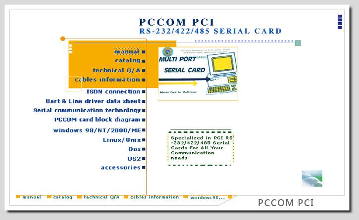 PCCOM PCI