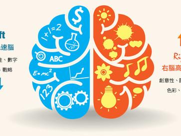理性左腦+創意右腦  雙腦搭配互補創新力