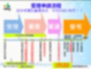 簡報時間表.jpg