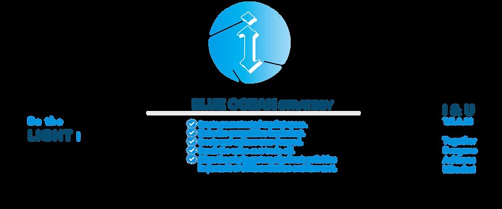 Blue-Ocean-Strategy-eng-1024x427.png