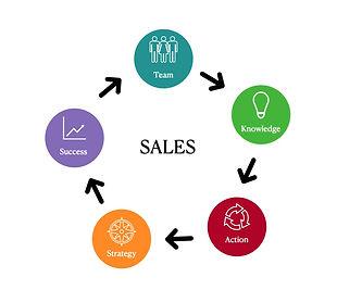 Sales%20Cycle_edited.jpg