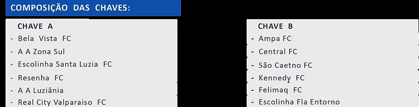 Composição das chaves.png