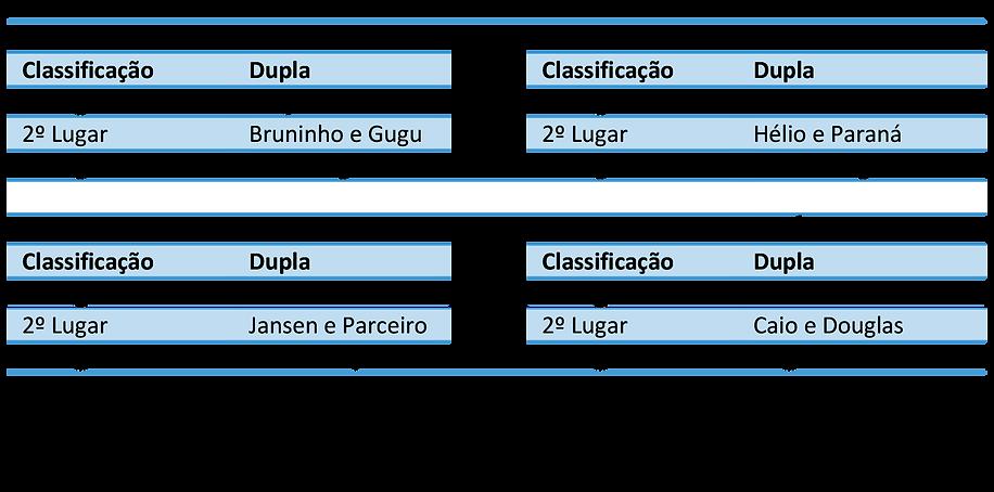 Tabela_classificaçao.png