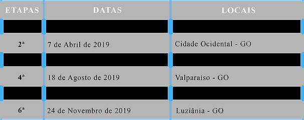 Data e locais.png