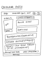 Sketch of #MyBallot Candidate profile page