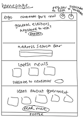 Sketch of #MyBallot home page