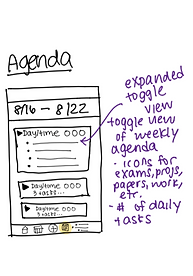 Sketch of Foresight agenda view