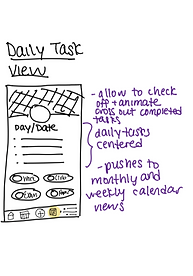 Sketch of Foresight daily task view