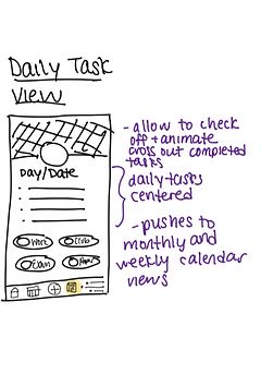 Foresight - daily task view.png
