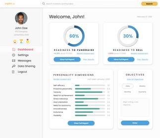 Founder Dashboard - Assessment Taken Multiple Times