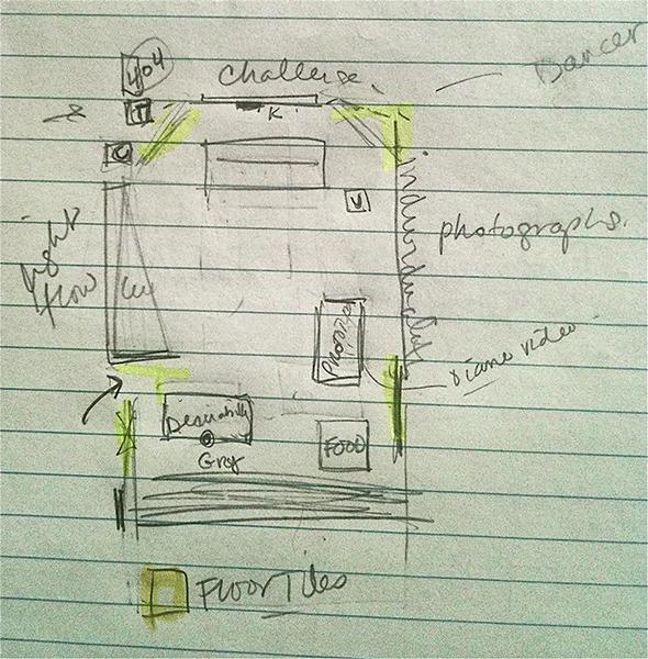 Activities sketch