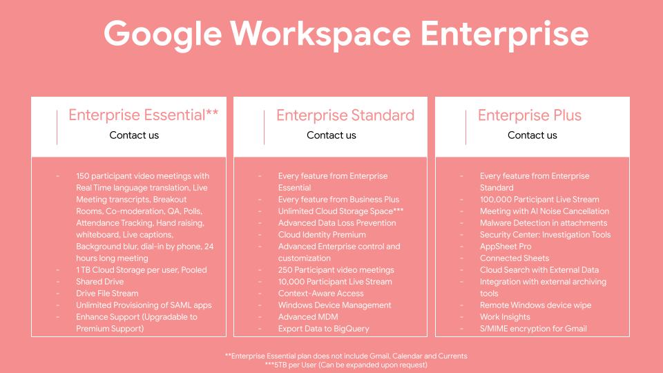 gws_enterprise.png