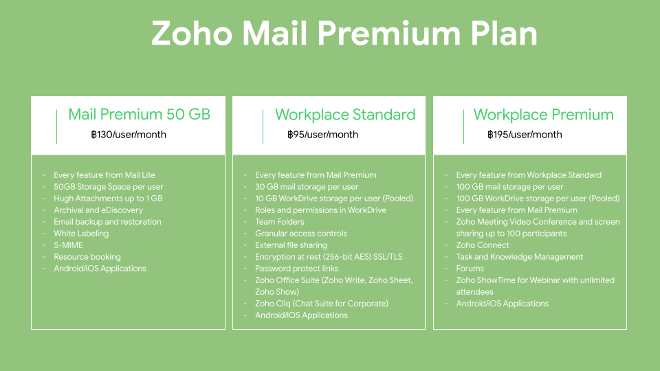 Zoho Workplace Premium.png