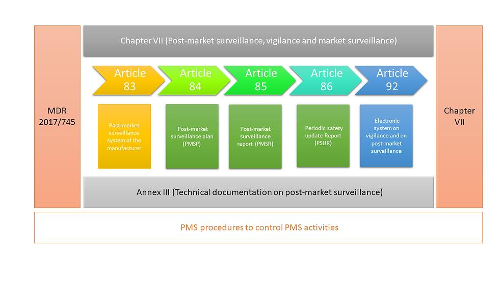 PMS Übersicht.PNG