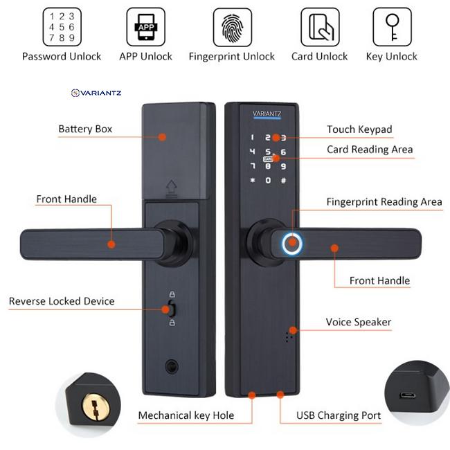 doorlock diagram with logo.png